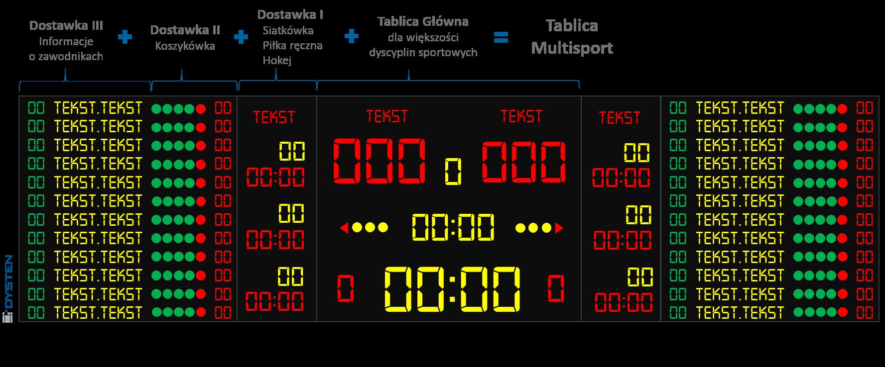 Elektroniczna tablica wyników sportowych multisport na hale sportowo widowiskowe
