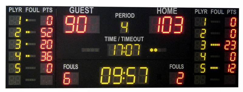 elektroniczna tablica wyników sportowych LED multisport na hale sportowe