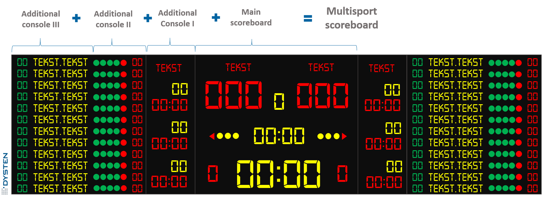 electronic LED scoreboard multisport for sport objects