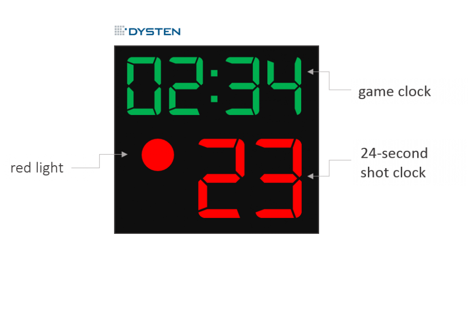 24 second shot clock basketball